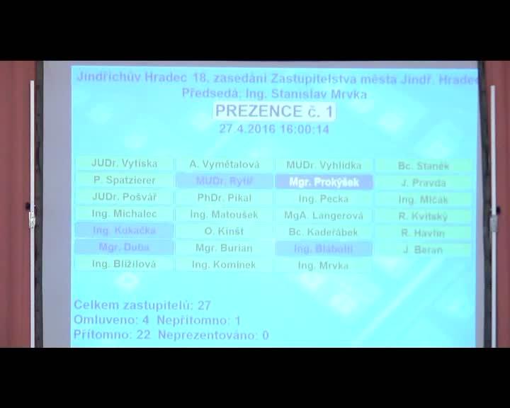 Zasedání zastupitelstva 27.4.2016