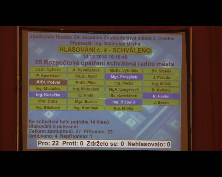 Zasedání zastupitelstva 14.12.2016